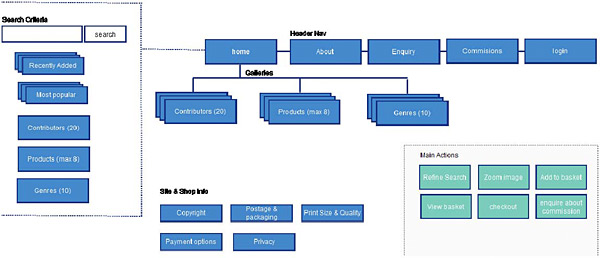 system-structure